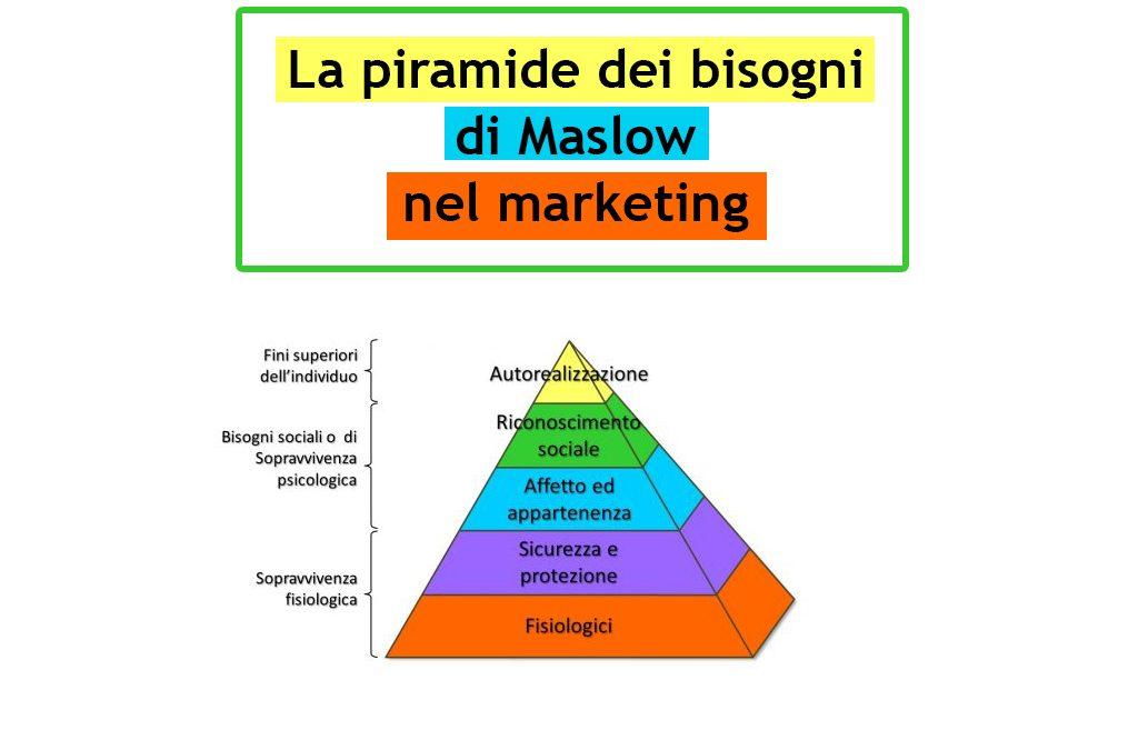 Piramide bisogni Maslow marketing